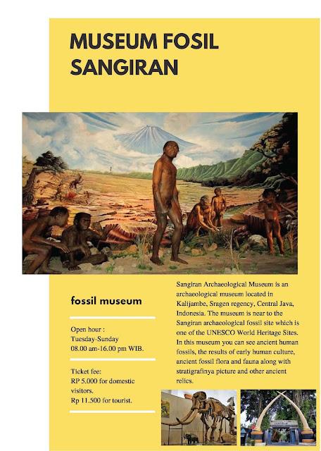 Museum Fosil Sangiran