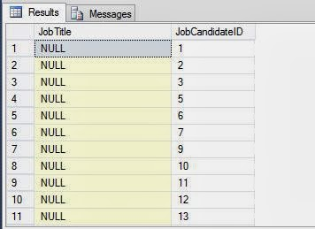 How to Querying Data using Joins in Sql Programming: Part 2