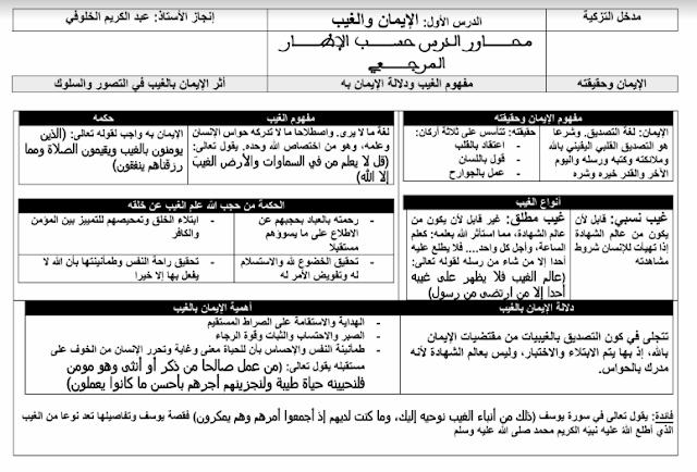 ملخصات دروس التربية الاسلامية الأولى باك