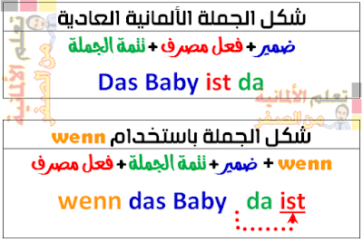 شكل الجملة باستخدام wenn