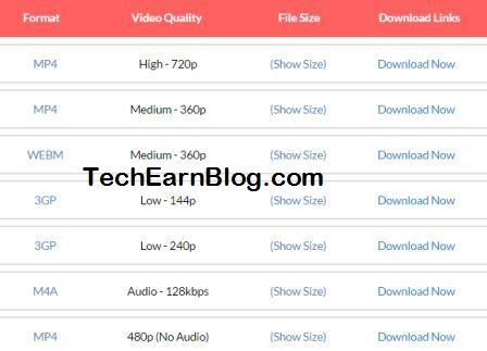 Trick To Download Facebook, Twitter, Youtube Or Any Online Video