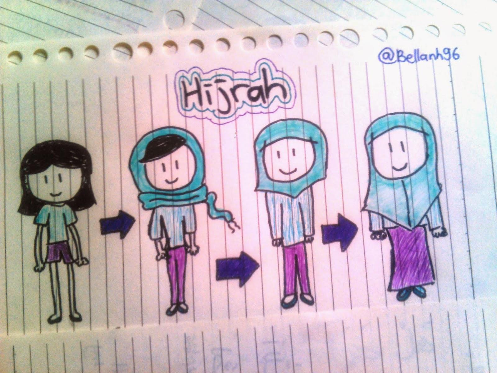 hijrah ke hijab syari