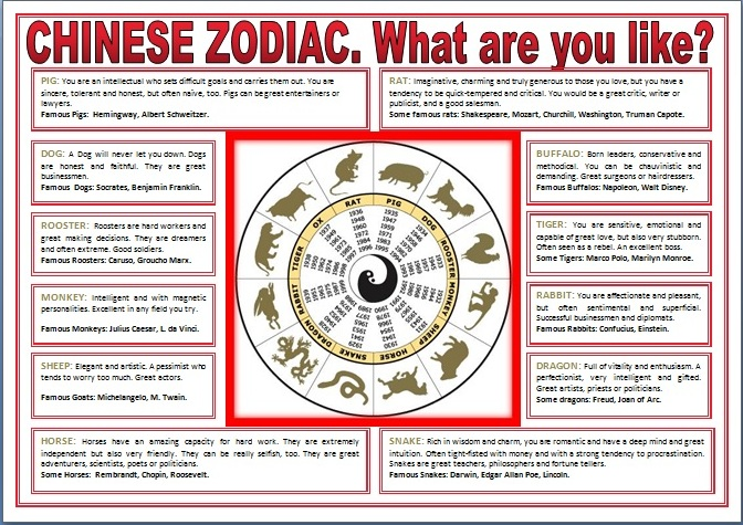 english stuff esl chinese zodiac intermediate worksheet. Black Bedroom Furniture Sets. Home Design Ideas