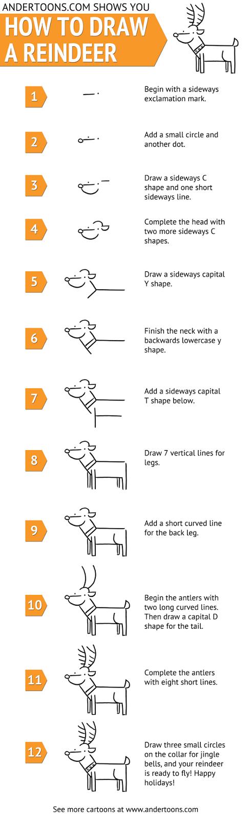 comment-dessiner-un-renne Comment dessiner un renne