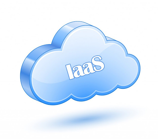 Infrastructure-as-a service (IaaS)