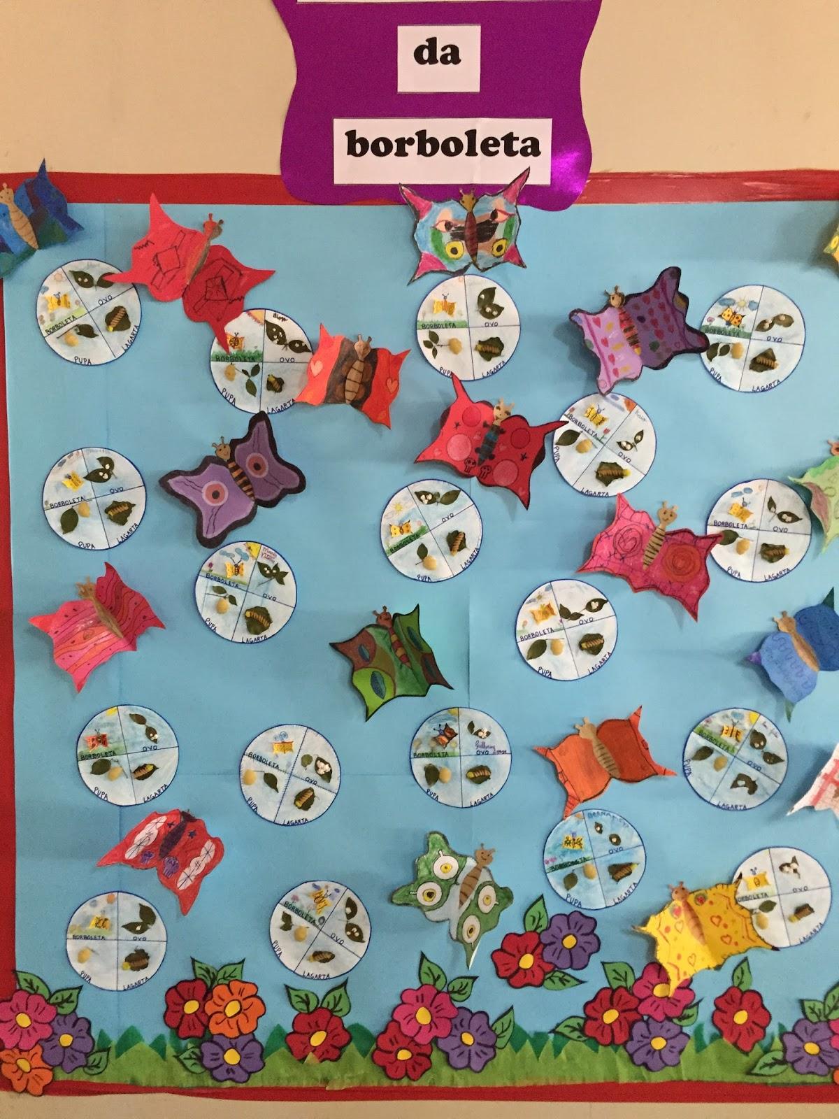 Sos professor atividades ciclo de vida da borboleta mural for Mural de natal 4 ano