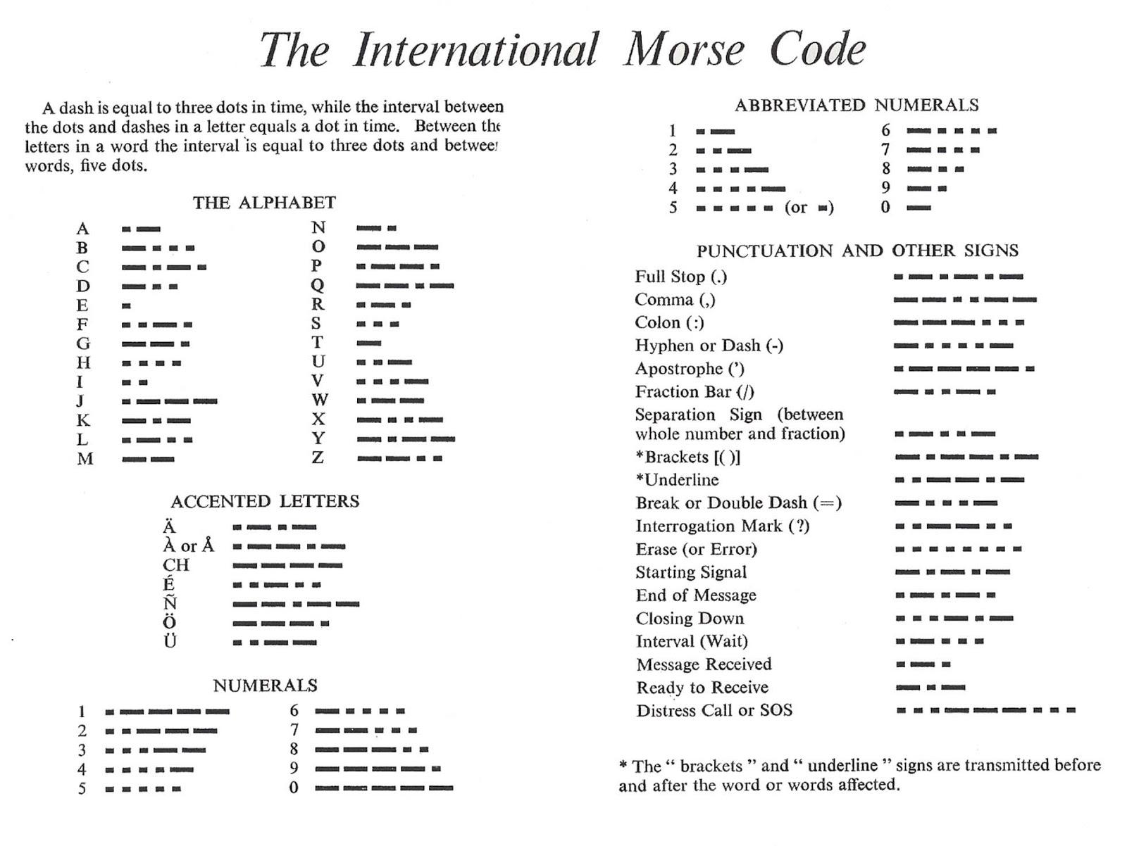 Code Breaker The Goardian Knot Morse Code