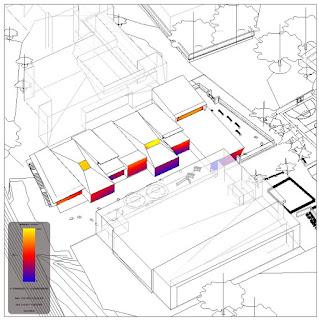 Estudio del aislamiento de un edificio, con gráficos de temperaturas