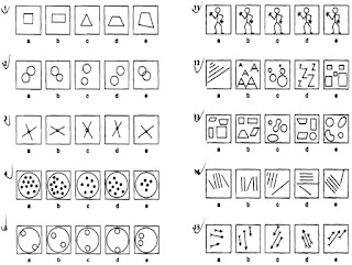Tes Klasifikasi dan tes mencocokkan gambar