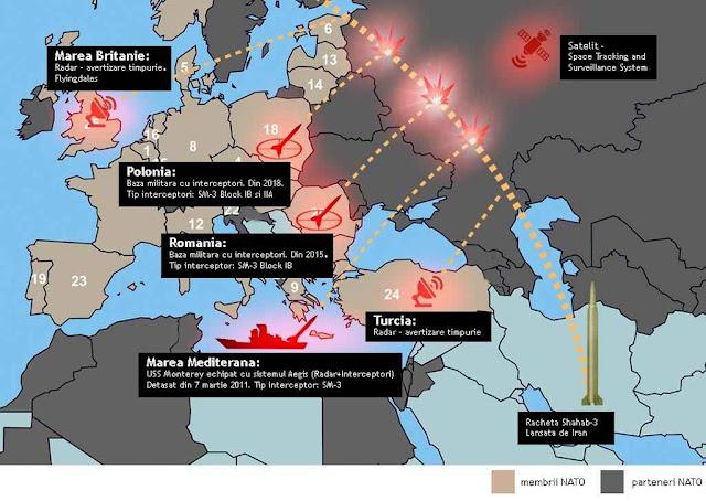 Gráfico do escudo antimíssil da NATO