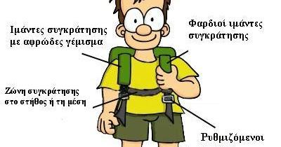 f61408ae42 Kontaxi Health Center  Πώς να διαλέξω σχολική τσάντα για το παιδί μου