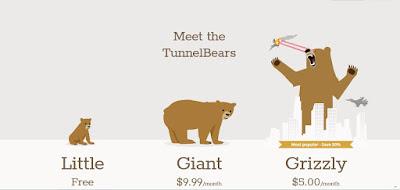 Tunnelbear Pricing and Plan