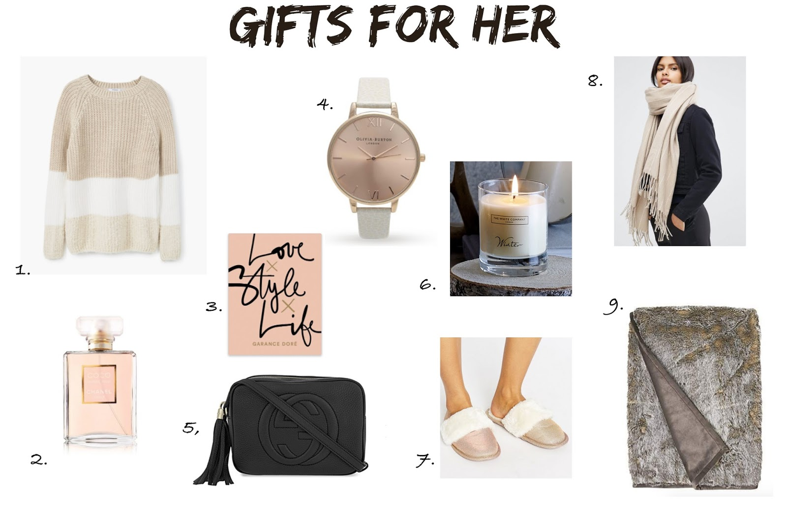 Christmas Gift Guide 2016 // Fashion, Beauty & Secret Santa Present Inspiration Idea's // Lauren Rose Bell Blogger London Style