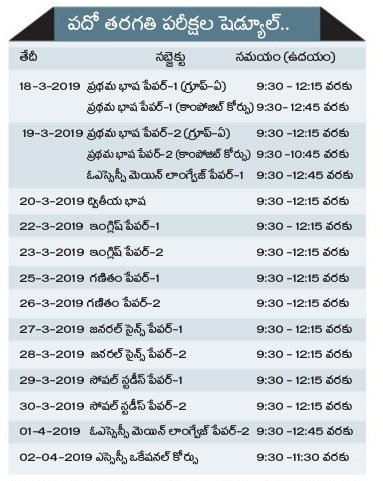 AP 10th Class Exam Time Table 2019