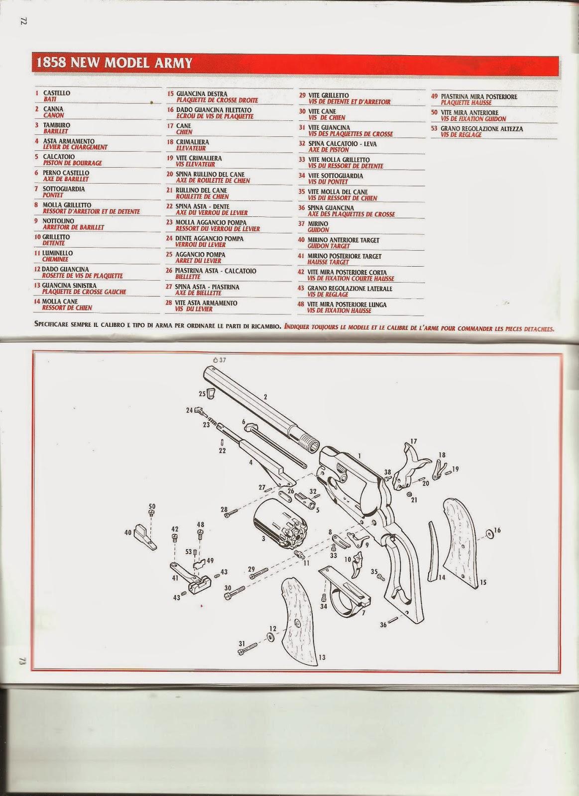 schéma 1858 model army