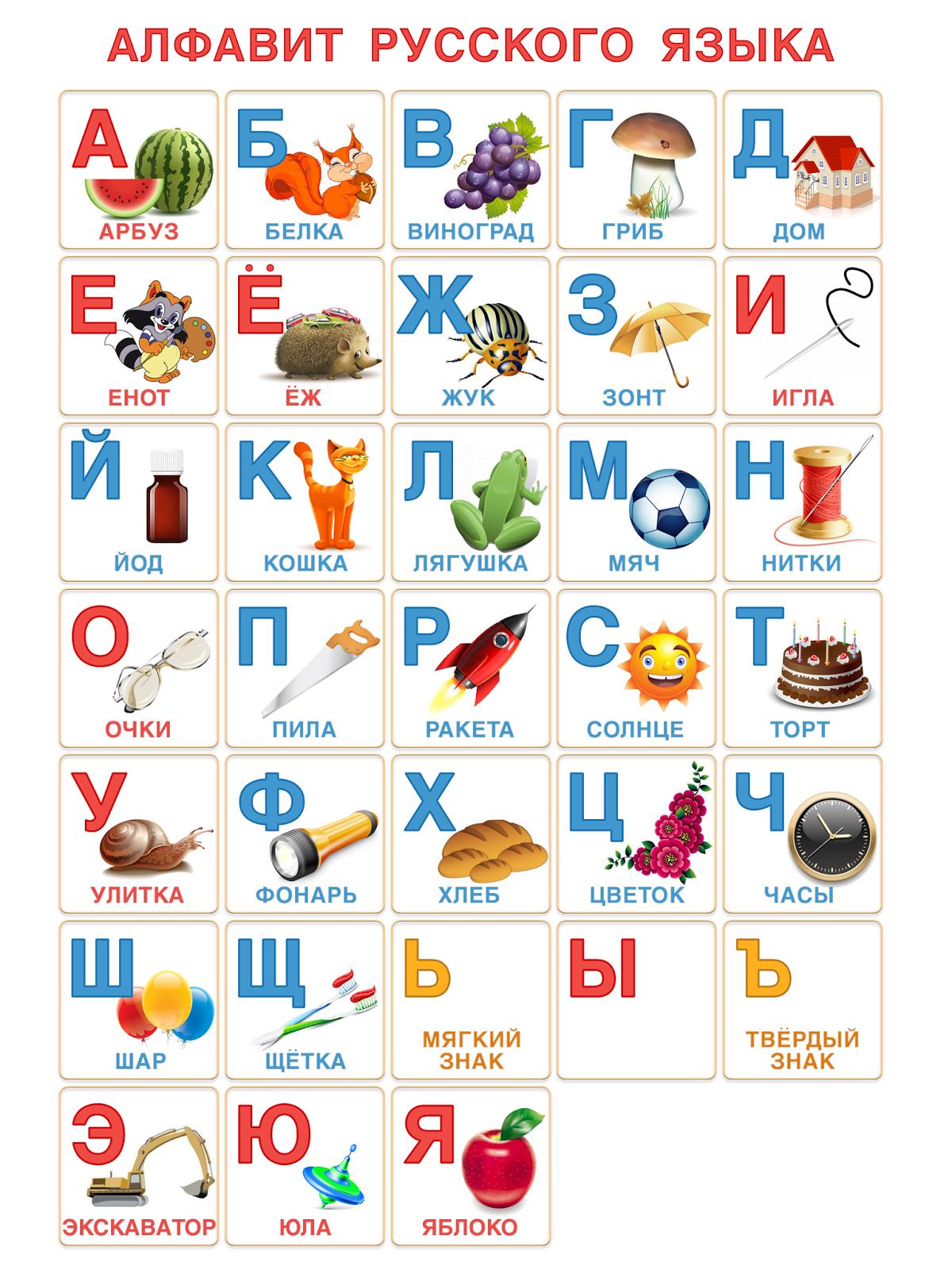 Russian Alphabet Are 39