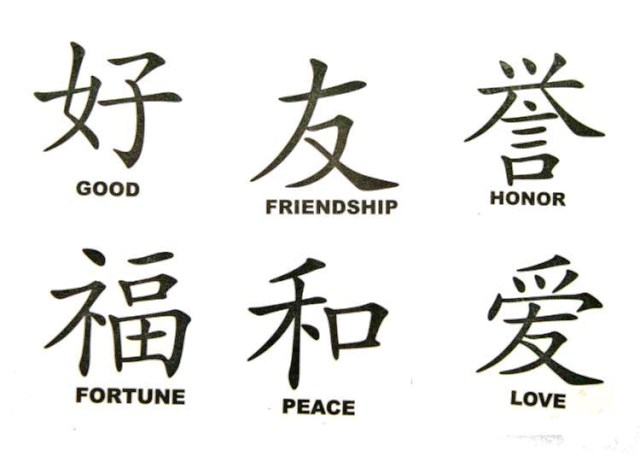 Chinese Character Tattoo Meanings