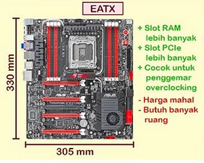 Motherboard EATX