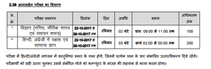 MP Police Written Exam Scheme