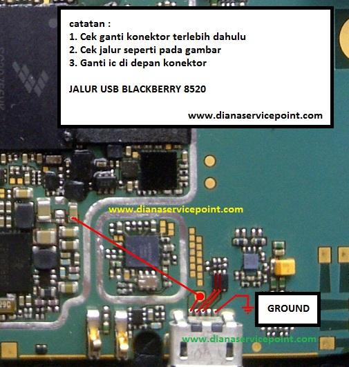 Paguyuban Trik Software Cara Menghilangkan Jerawat Di: Anugrah Teknologi: JALUR USB BLACKBERRY GEMINI 8520