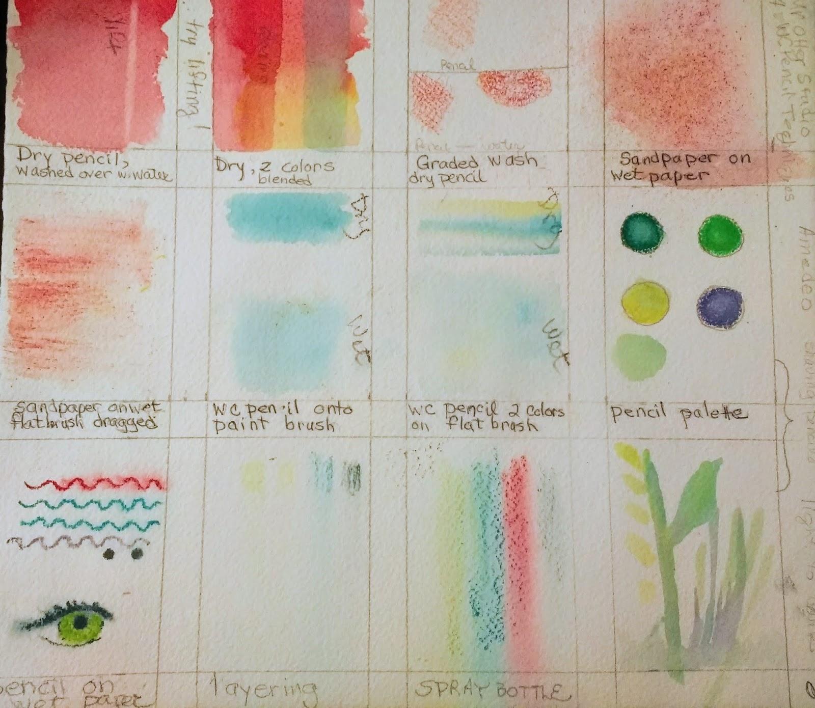chris campbell watercolors