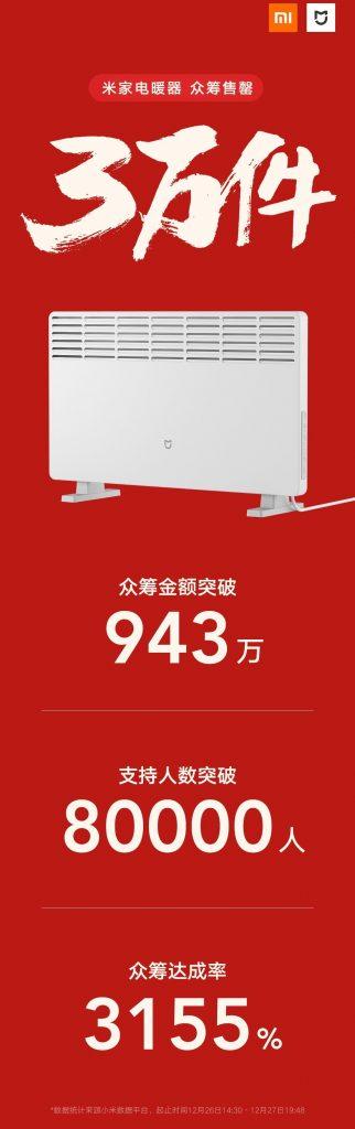xiaomi smartmi heater