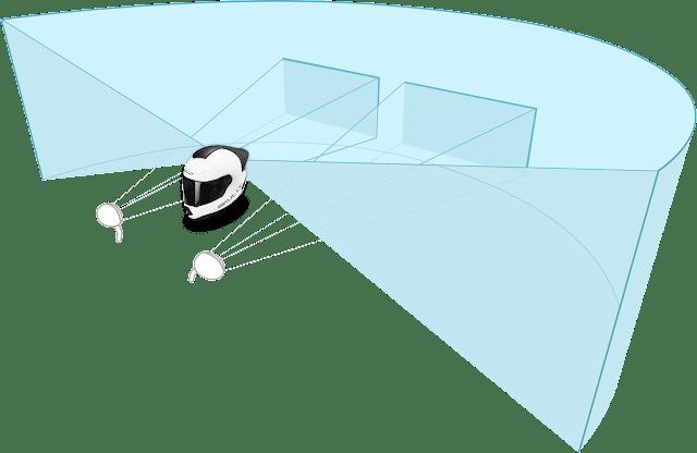 Helm Skully Atasi Masalah Blind Spot Bagi Pengendara Motor