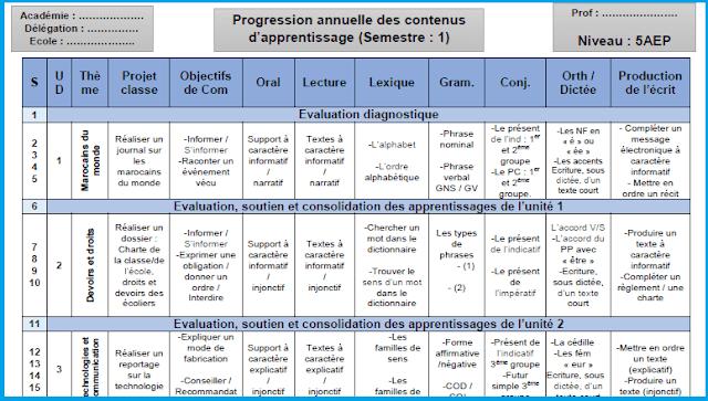 التوزيع السنوي مادة الفرنسية المستوى الخامس المنهاج المنقح