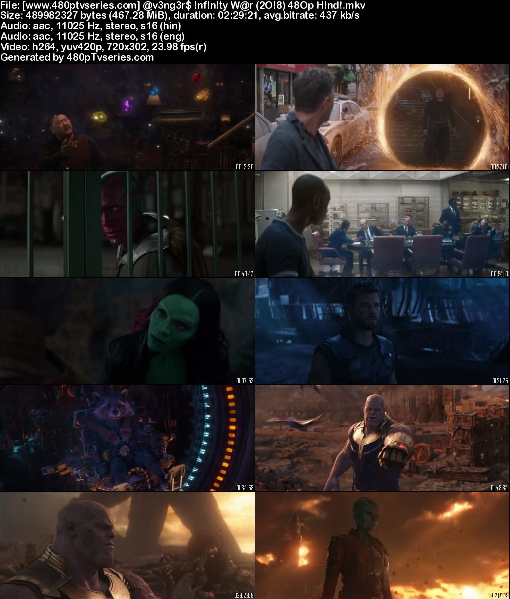 Avengers Infinity War 2018 450Mb Full Hindi Dual Audio Movie Download 480p Bluray Free Watch Online Full Movie Download Worldfree4u 9xmovies