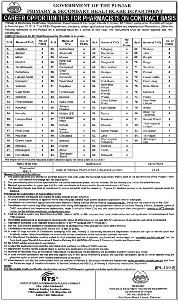 Primary & Secondary Healthcare Department Punjab Jobs August 2017