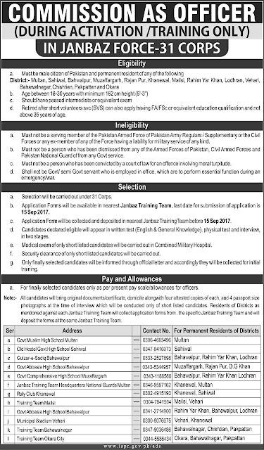 Join Pakistan Army Janbaz Force jobs 2017
