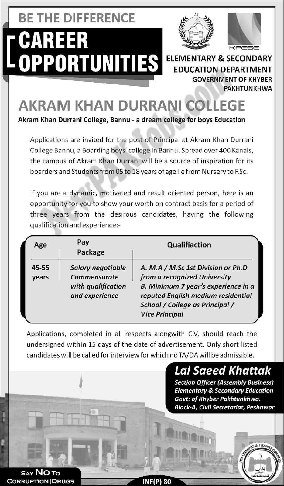 Latest Jobs in Akram Khandurrani College KPK