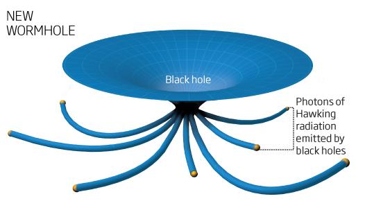 black holes hawking radiation - photo #41