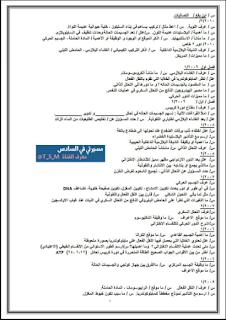 ملزمة أسئلة وزارية لمادة الأحياء للصف السادس العلمي للأستاذ زهير عبد الصاحب