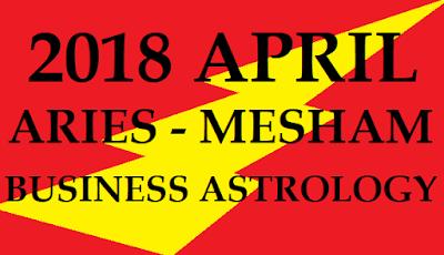 2018 April Mesha Rasi Phalalu