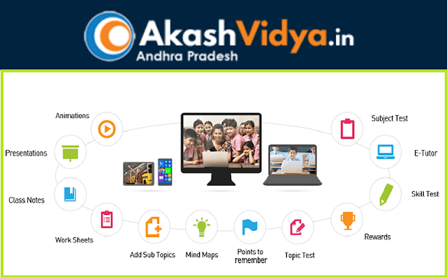 AkashVidya.in,Akash Vidya Online portal,AP Students