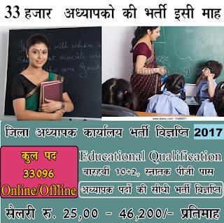 JSSC 17572 Teacher Recruitment 2016 Last Date 5th February 2017