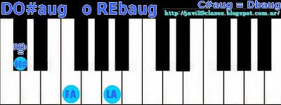 DO#aug = REbaug acorde de piano