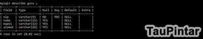 Membuat Database dan Tabel di MySQL