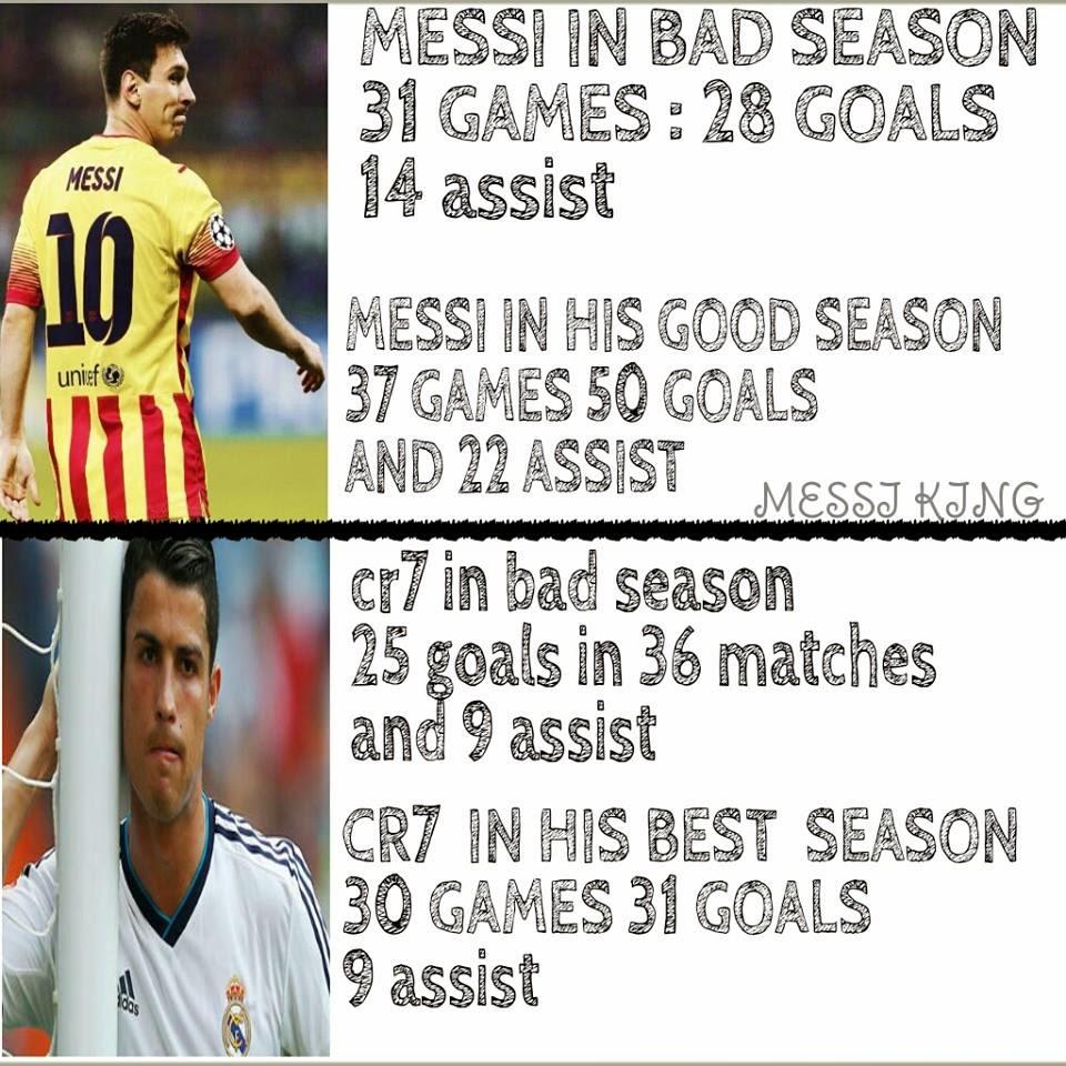 Messi VS Ronaldo - FC Barcelona news