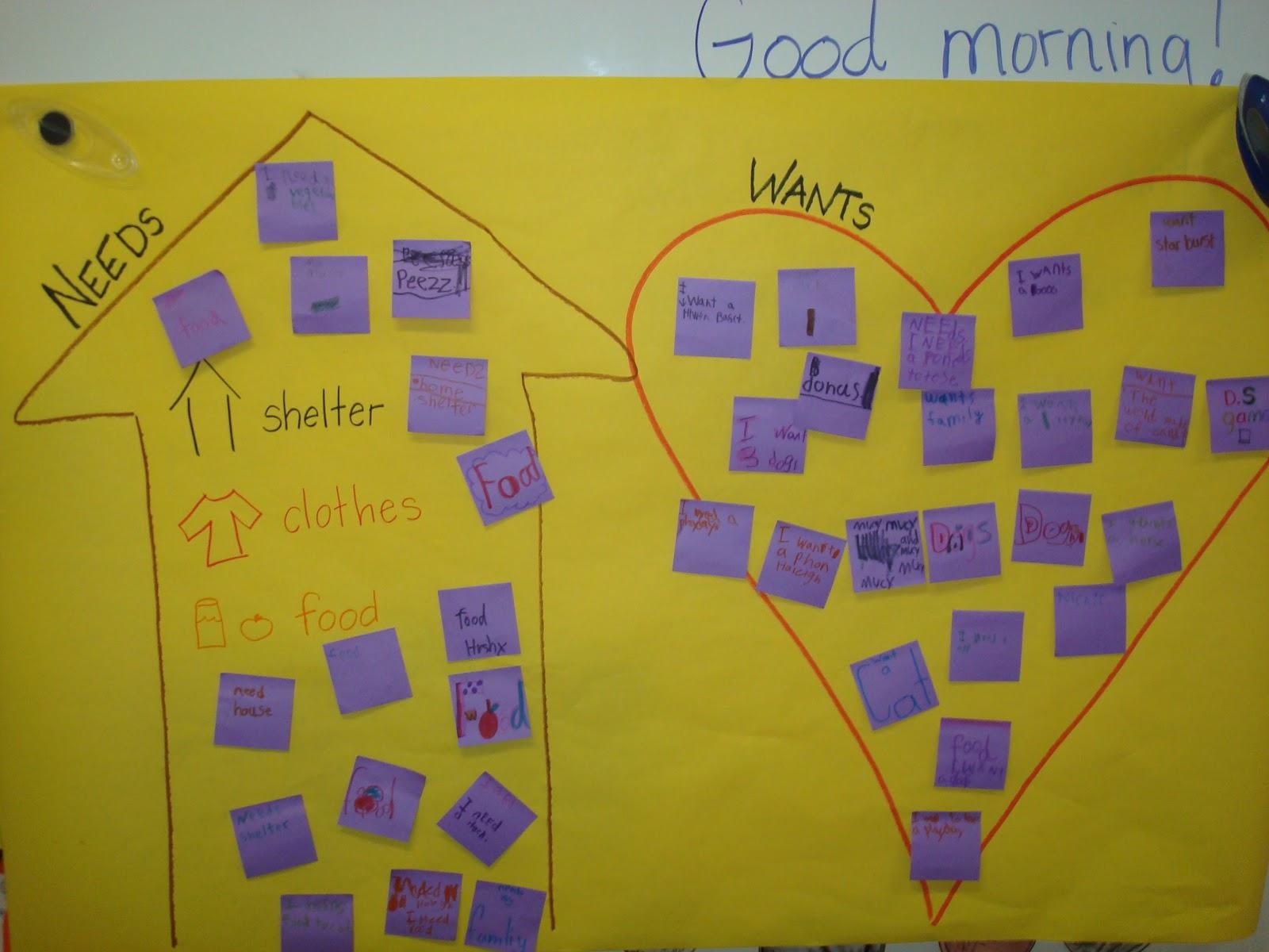 Mrs Coffee S 2nd Grade Class Basic Needs