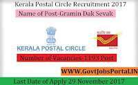 Kerala Postal Circle Recruitment 2017– 1193 Gramin Dak Sevak