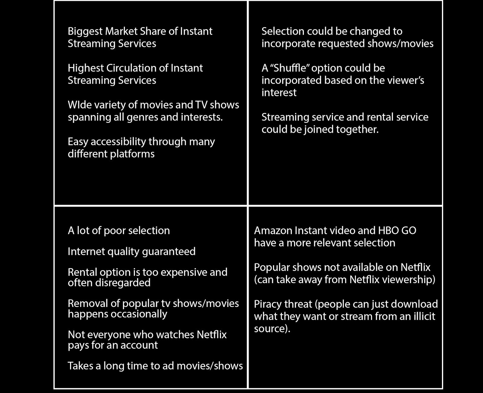External Environment SWOT Analysis