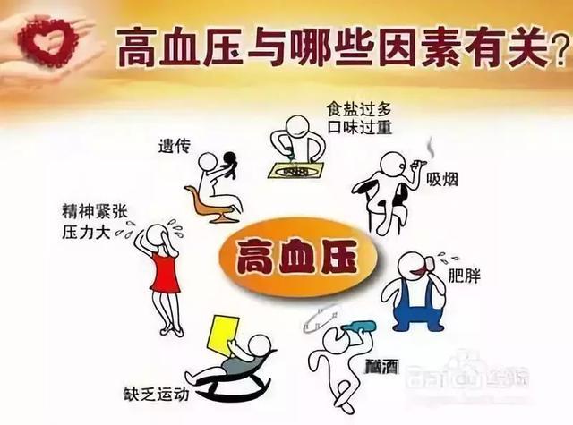 """揭露""""三高""""真相:高血壓、高血脂、高血糖!(請為父母收藏)"""