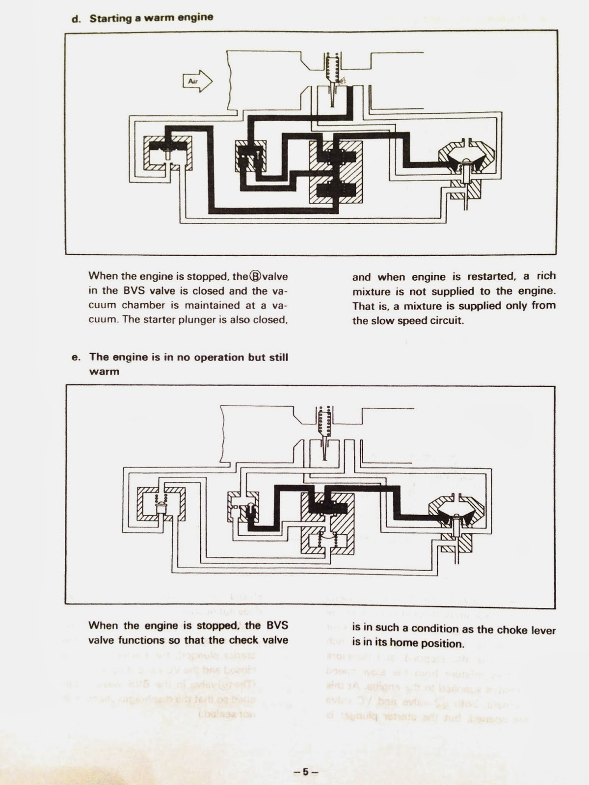 Yamaha Lc50 Service Manual Chappy Wiring Diagram Lc 50 In Format