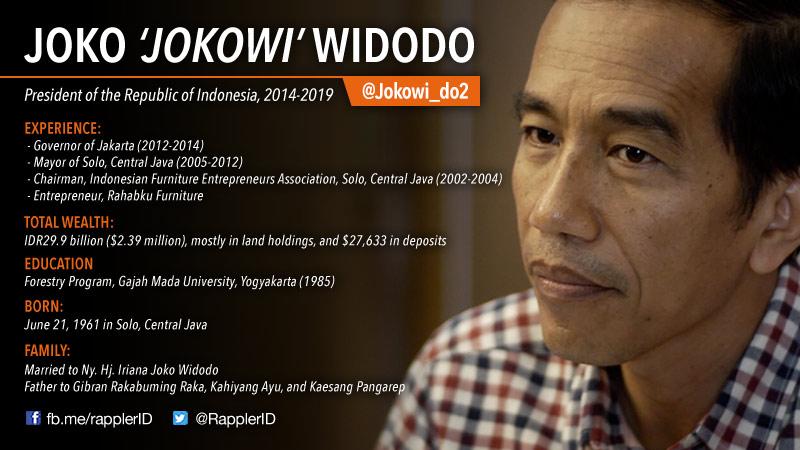 Luar Biasa..!! Dua Tahun Mengabdi, Ini Prestasi Gemilang yang Sudah Dilakukan Jokowi Untuk Indonesia