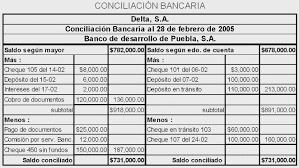 Formato para Conciliaciones Bancarias