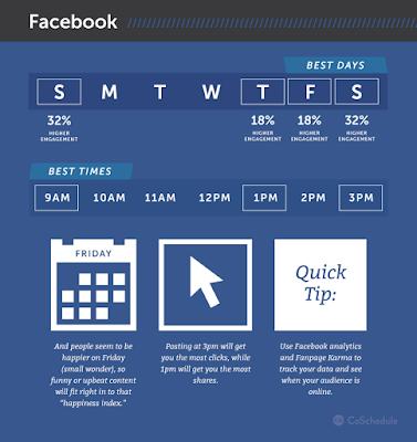 la-mejor-hora-para-actualizar-en-facebook