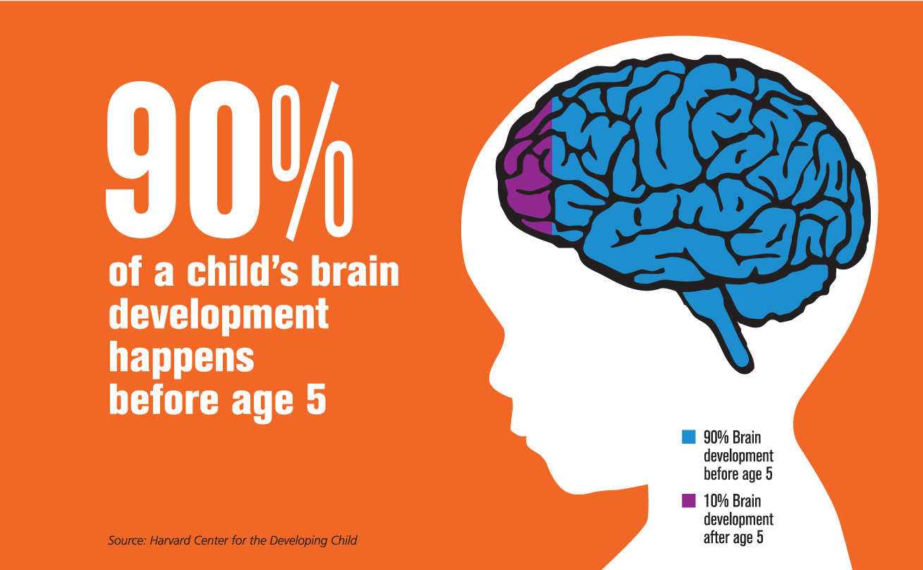 Power of words: What kind of statements are you using with your child?