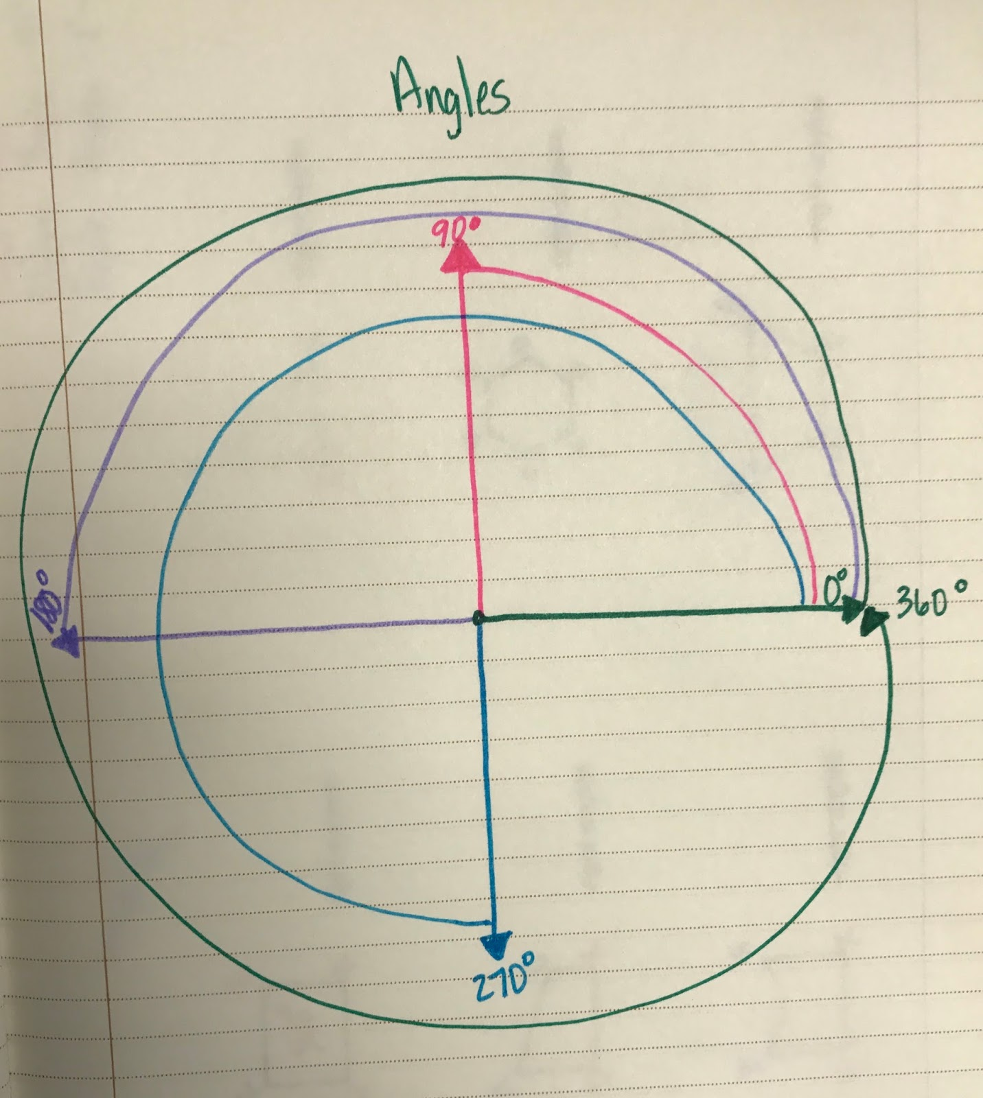 The 4th Grade May Niacs Naming And Measuring Angles